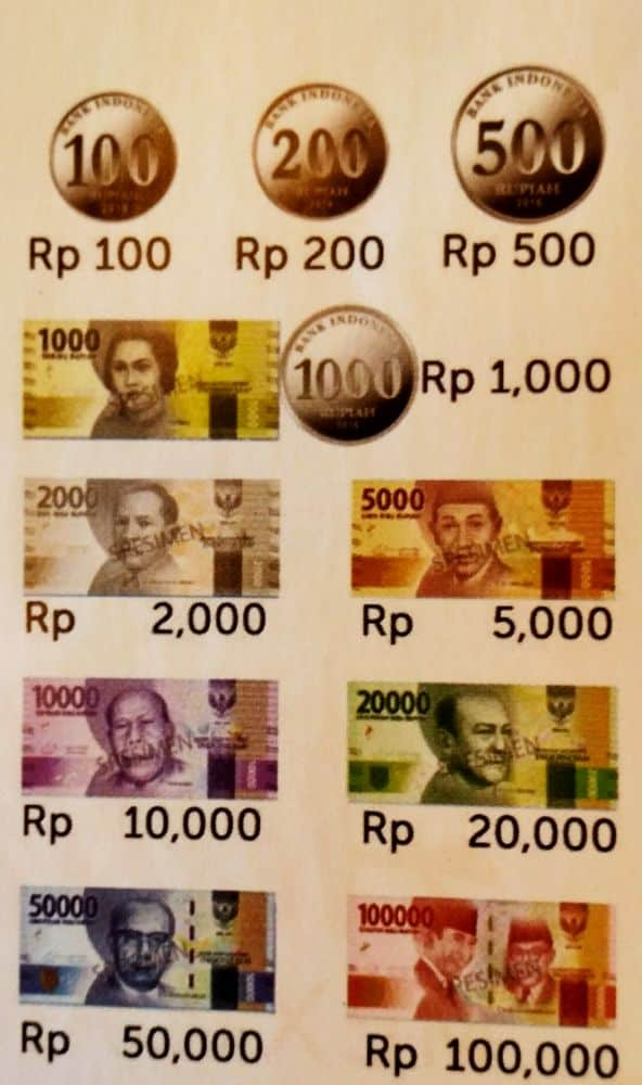 Bali Currency Idr Indonesian Rupiah Notes Conversion Rates Value